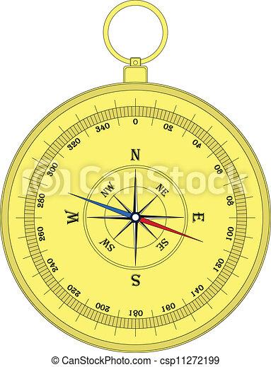 vendange, compas - csp11272199