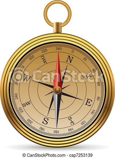 vendange, compas - csp7253139