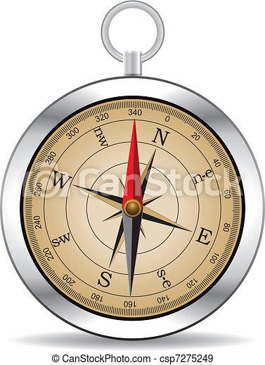 vendange, compas - csp7275249