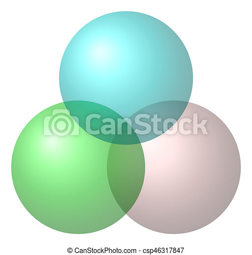 Venn Diagram Graphic Representation Of Three Partially Intersecting