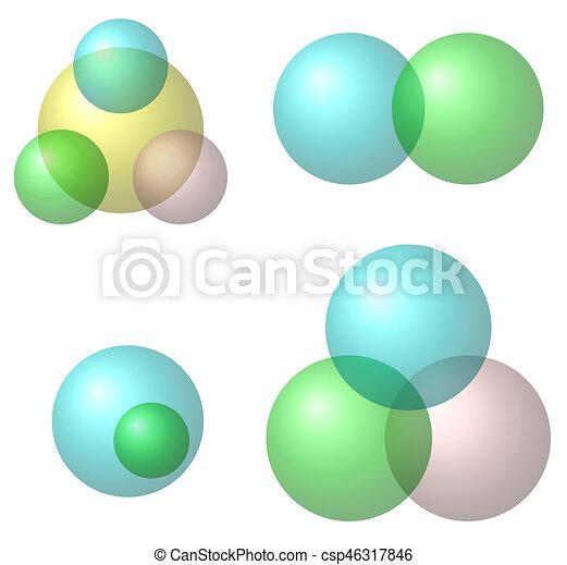 Venn Diagrams Diagrams For Partial Intersecting Set Representation