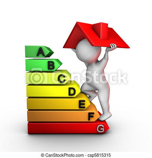 Verbesserung der häuslichen Energieleistung - csp5815315