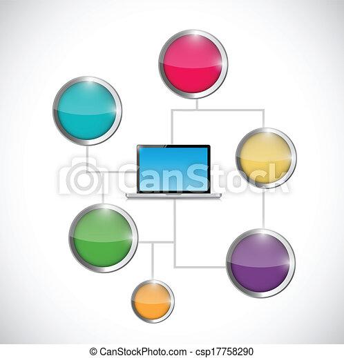 verbinding, concept, draagbare computer, illustratie, netwerk - csp17758290