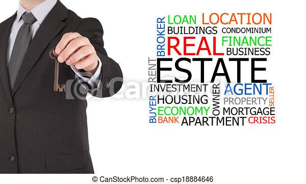 Agente inmobiliario junto a Word Cloud - csp18884646