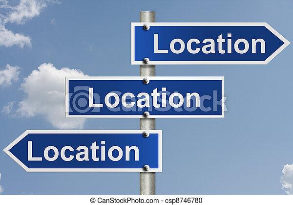 Los bienes raíces son la localización - csp8746780