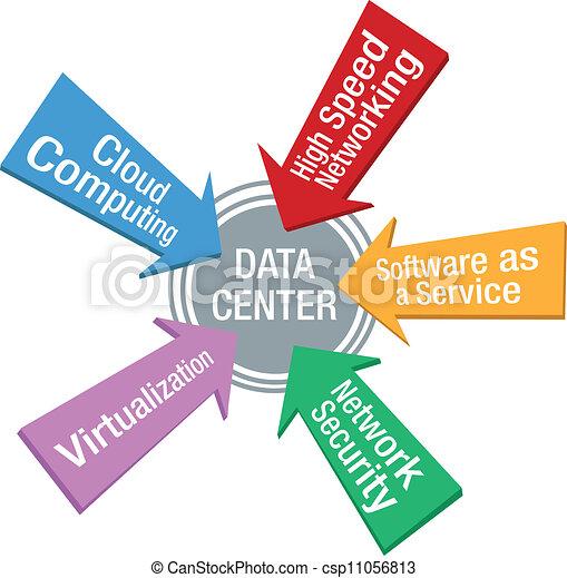 Netzwerkdatenzentrum Sicherheits-Software-Pfeils - csp11056813
