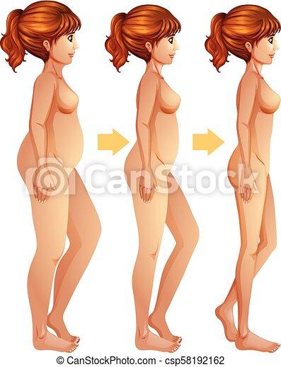 vesztes kövér lány súlycsökkenés eredménye 6 hónap után