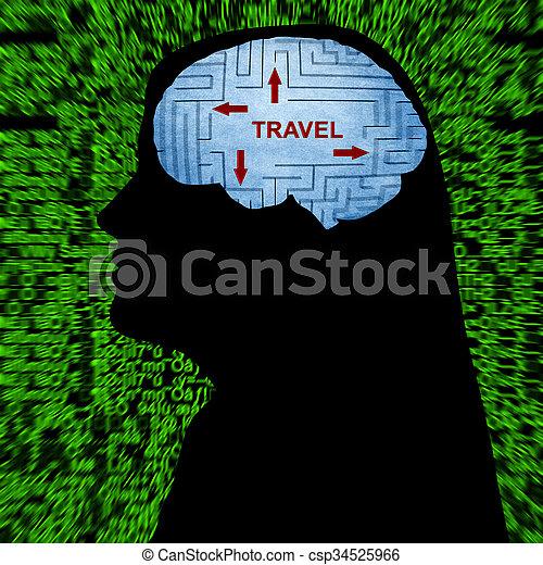 viagem, mente - csp34525966