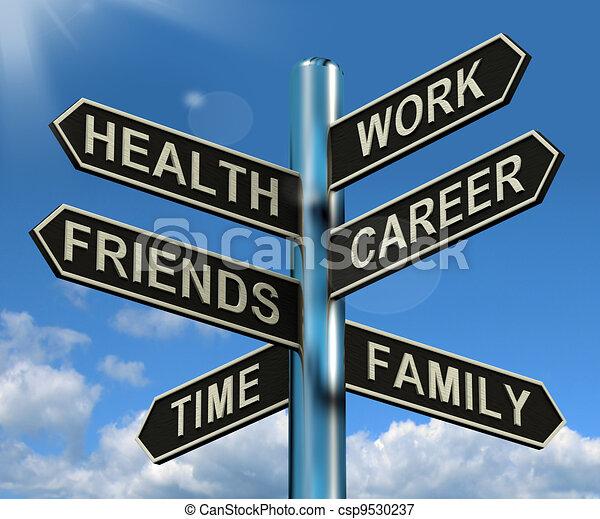 vie, style de vie, carrière, poteau indicateur, travail, santé, équilibre, amis, spectacles - csp9530237