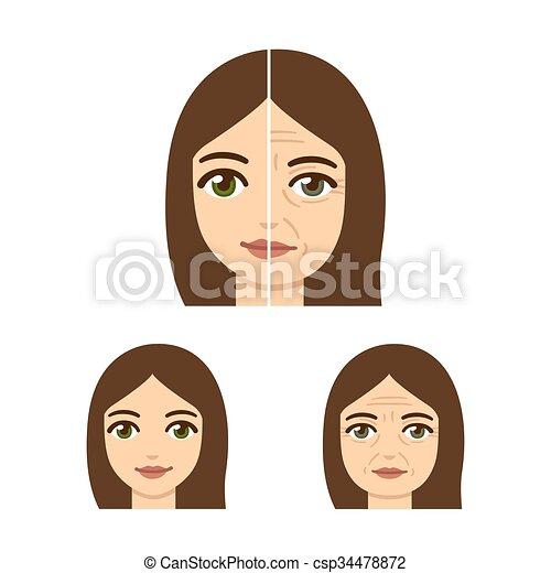 vieillissement, femme, illustration - csp34478872