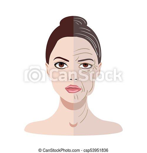 vieux, jeune, isolé, figure, peau, vecteur, deux, types - csp53951836
