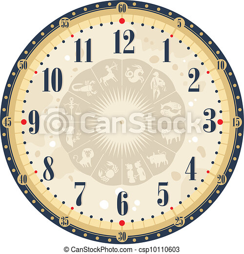 Vintage Clock Face Template With Zodiac Signs Vector Clipart