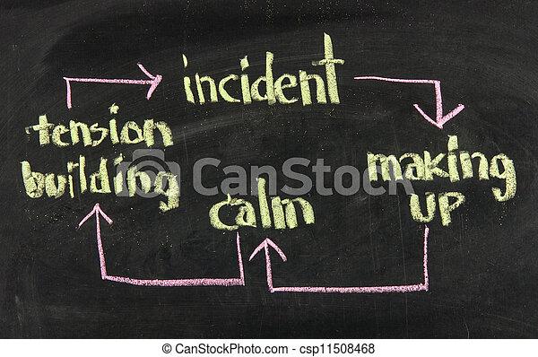 violence, huiselijk, cyclus - csp11508468