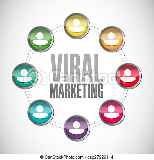 viral marketing people sign concept - csp27929114