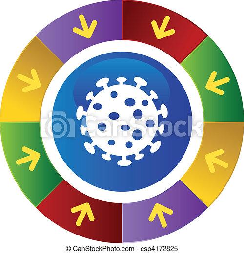 Virus - csp4172825