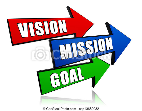 vision, mission, goal in arrows - csp13659082