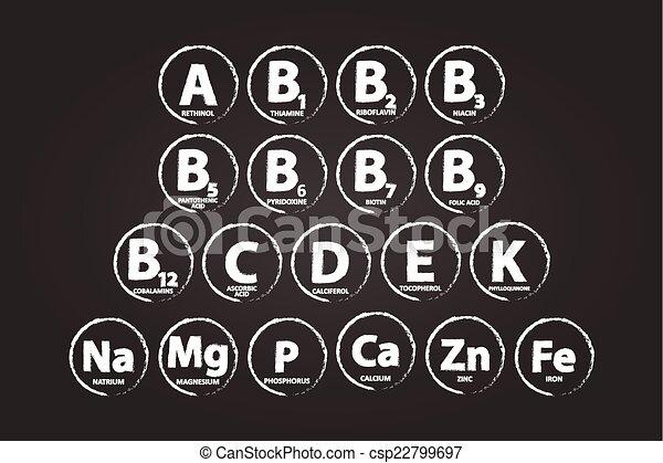 Vitaminas esenciales y minerales - csp22799697