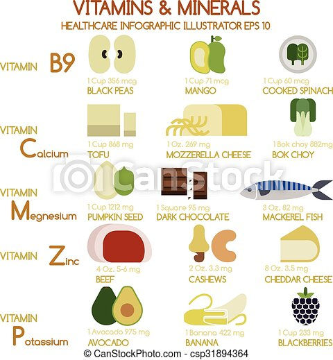 VITAMINS AND MINERALS IN FOODS DOWNLOAD