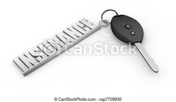 vogn forsikring - csp7709930