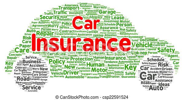voiture, forme, mot, assurance, nuage - csp22591524