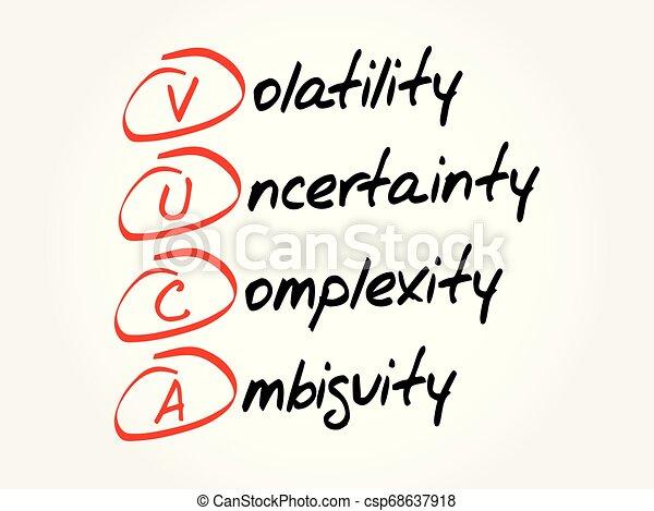Volatility, 不確実, あいまい性, 複雑さ. 不確実, 概念, あいまい性 ...
