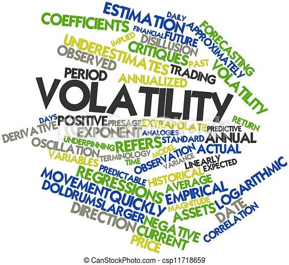 Volatility Deutsch