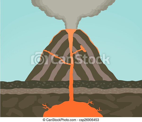 Volcano dynamics a diagram showing the dynamics of a clipart volcano dynamics csp26906453 ccuart Image collections