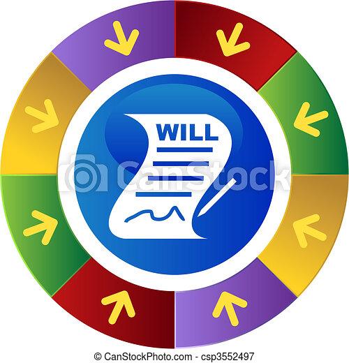 volonté, signé - csp3552497