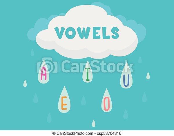Vowel Letters Cloud Illustration