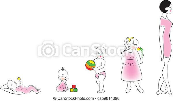 wachsen, stadien, auf, female: - csp9814398