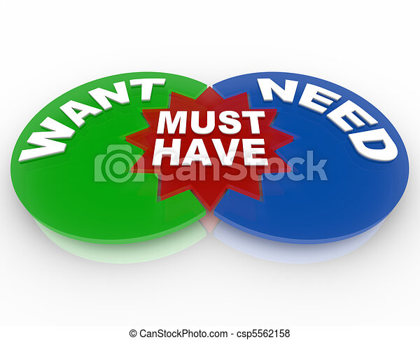 Want need must have venn diagram a venn diagram with circles want need must have venn diagram csp5562158 ccuart Image collections