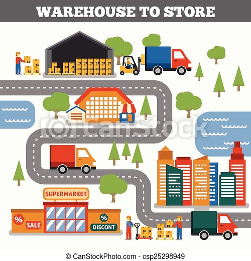 Warehouse To Store Concept - csp25298949
