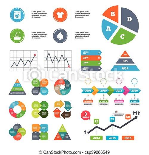 Wash Icon Not Machine Washable Symbol Data Pie Chart And Graphs