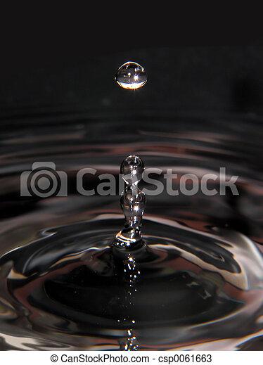 Water Drop - csp0061663