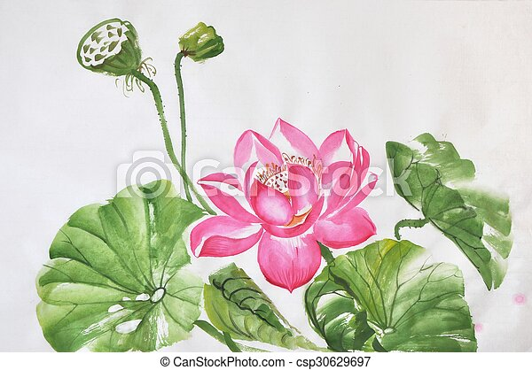 Watercolor Painting Of A Lotus Flower Lotus Flower Watercolor