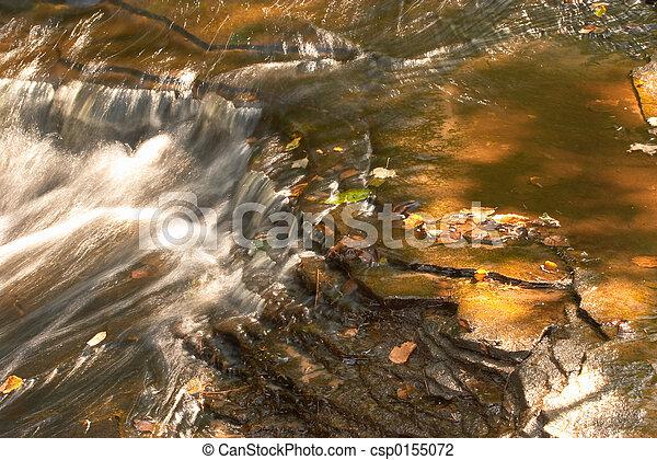 Waterfall Detail - csp0155072