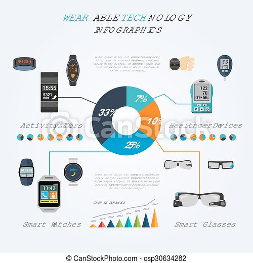 wearable technology infographics wearable technology infographics