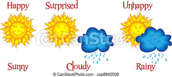 Weather cartoon strip - csp8842508