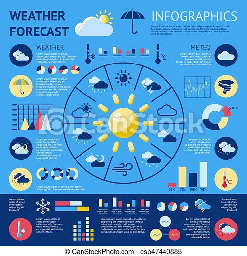 types of weather forecasting pdf