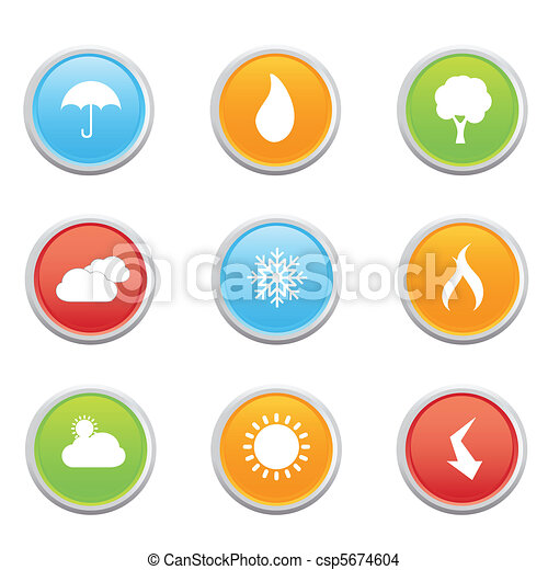 Weather Forecast Symbols Or Signs