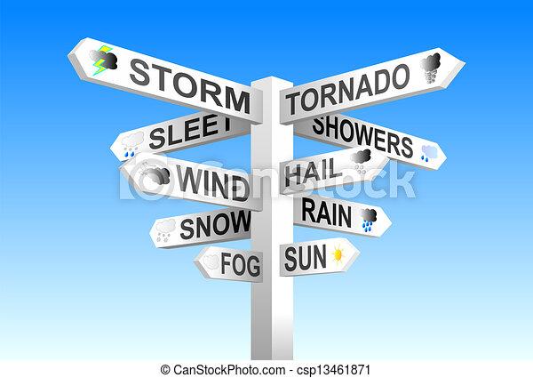 Weather Signpost - csp13461871