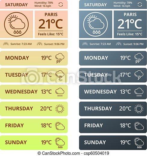 Weather widgets for smartphones  Vector template