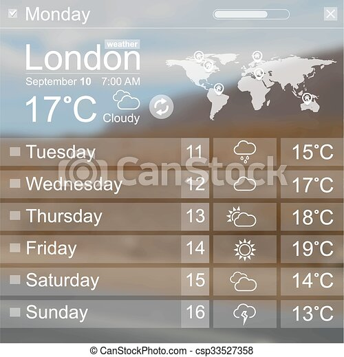 Weather widgets template for computing web and app