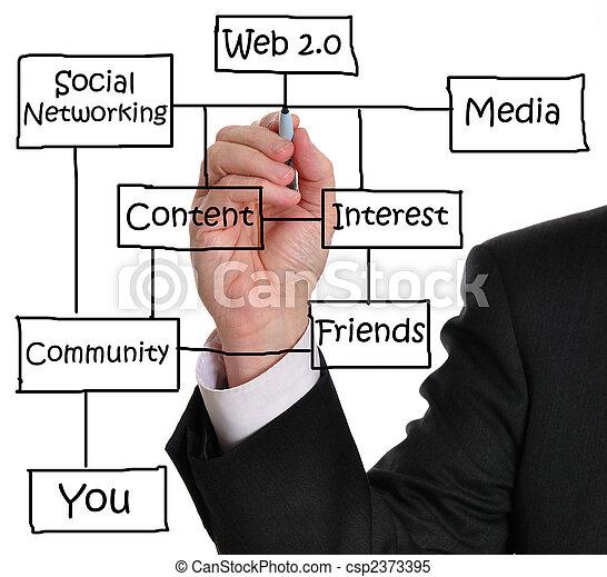 web, 2.0 - csp2373395