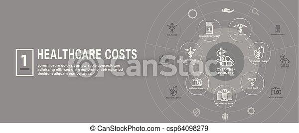 web, concept, het tonen, -, kosten, kosten, header, set, gezondheid, gezondheidszorg, pictogram, spandoek, duur, care - csp64098279