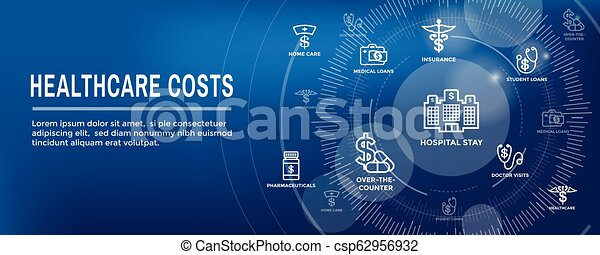 web, concept, het tonen, -, kosten, kosten, header, set, gezondheid, gezondheidszorg, pictogram, spandoek, duur, care - csp62956932