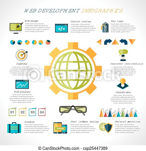 Web Development Infographics Web Development Infographics With