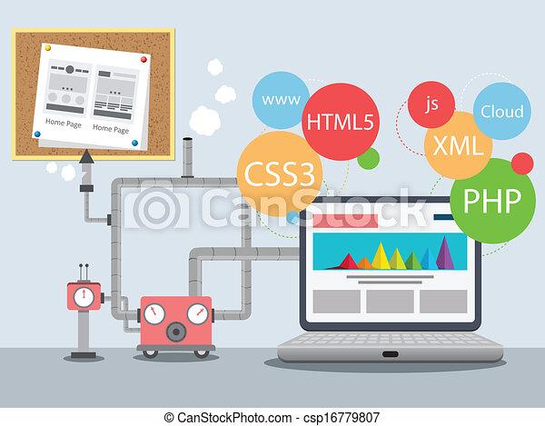 web, fabrik, design - csp16779807