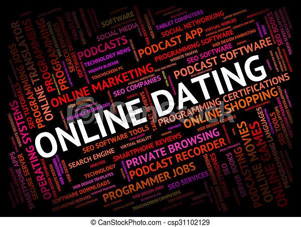 Die Datierung online