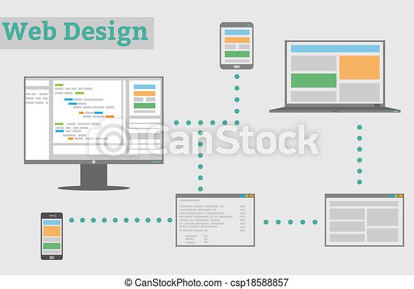 Web site development - csp18588857